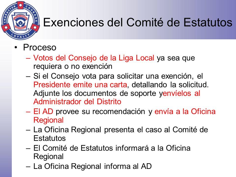 Exenciones del Comité de Estatutos