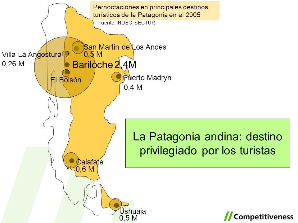 La Patagonia andina: destino privilegiado por los turistas