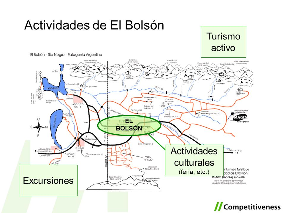 Actividades de El Bolsón