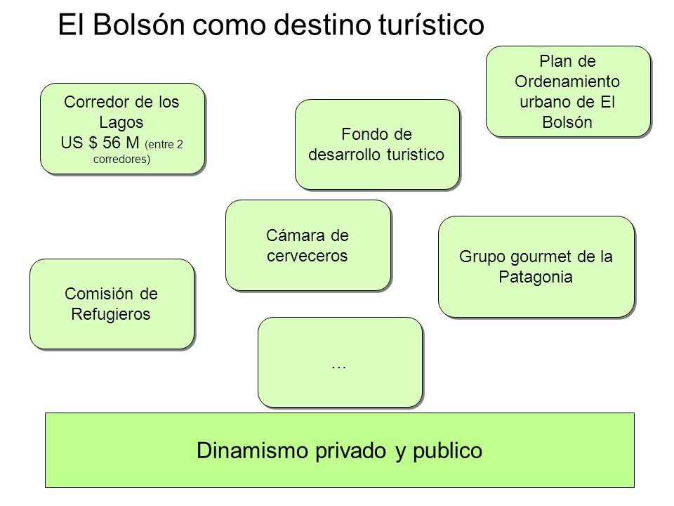 El Bolsón como destino turístico