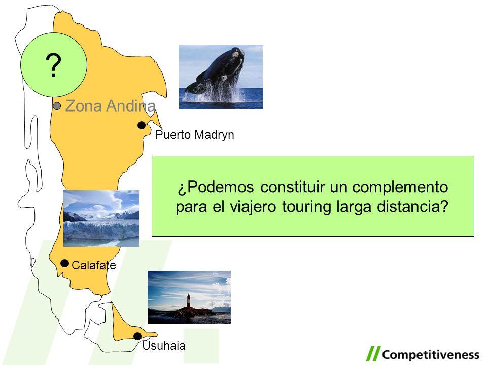 Zona Andina. Puerto Madryn. ¿Podemos constituir un complemento para el viajero touring larga distancia