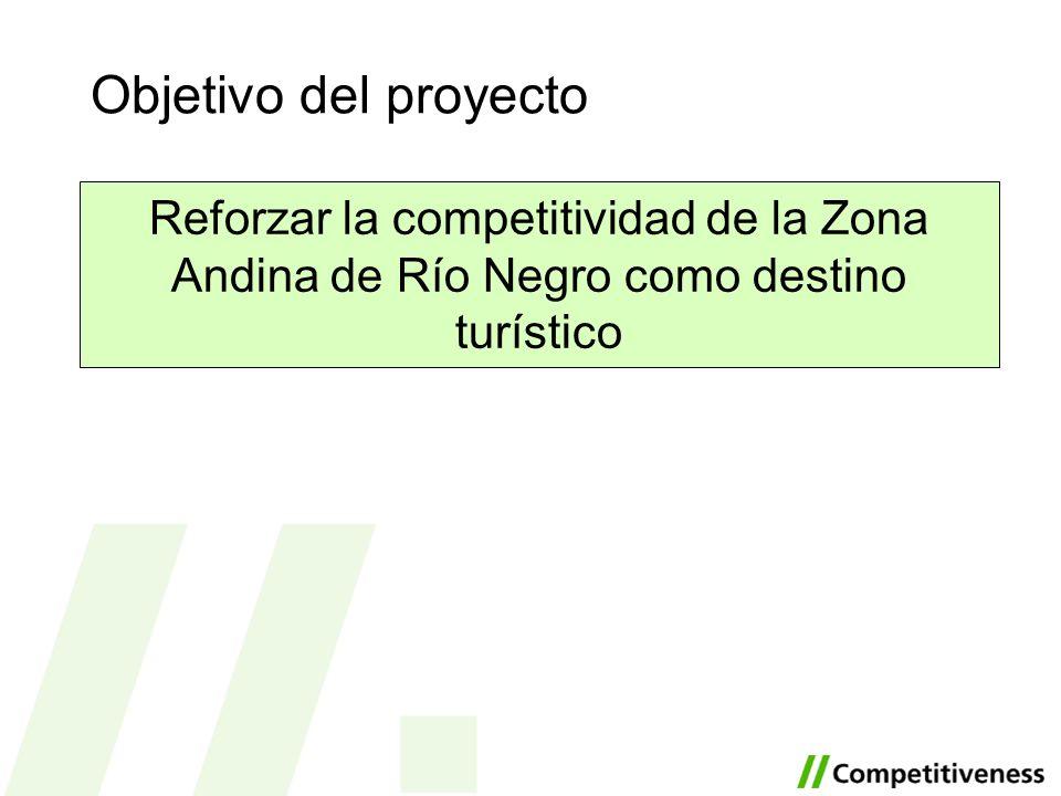 Objetivo del proyecto Reforzar la competitividad de la Zona Andina de Río Negro como destino turístico.