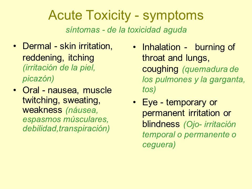 Acute Toxicity - symptoms