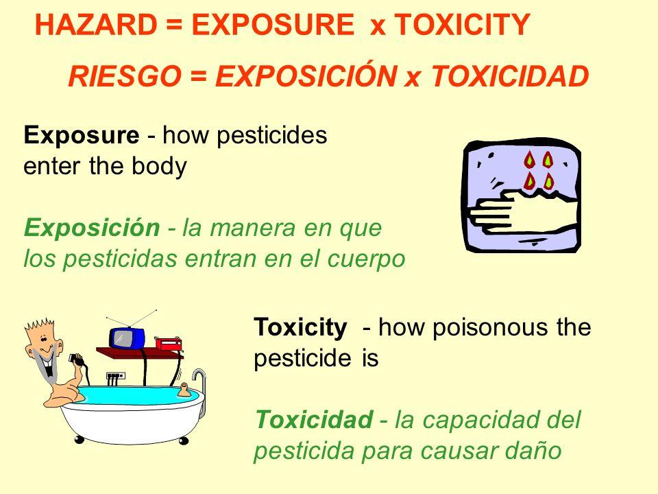 HAZARD = EXPOSURE x TOXICITY