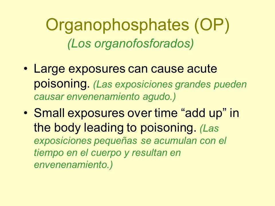 Organophosphates (OP)