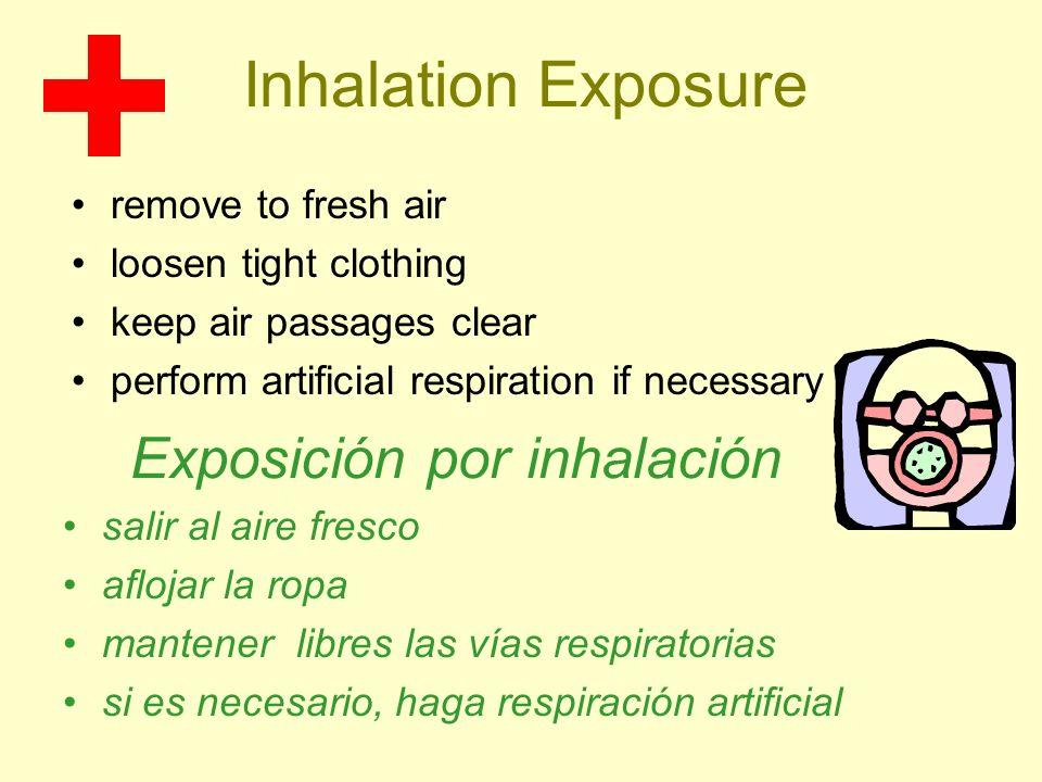 Exposición por inhalación