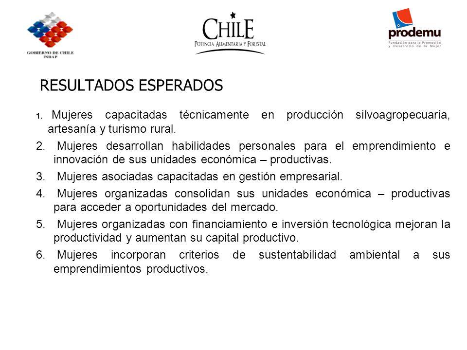 RESULTADOS ESPERADOS Mujeres capacitadas técnicamente en producción silvoagropecuaria, artesanía y turismo rural.
