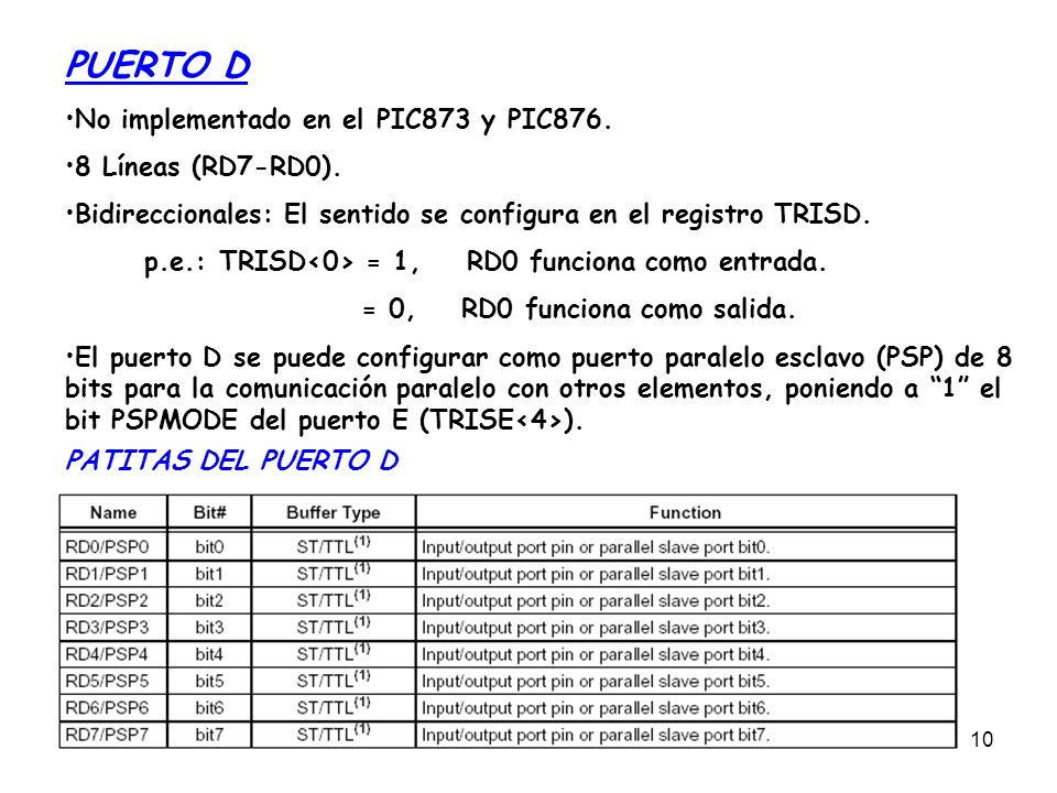 PUERTO D No implementado en el PIC873 y PIC876. 8 Líneas (RD7-RD0).