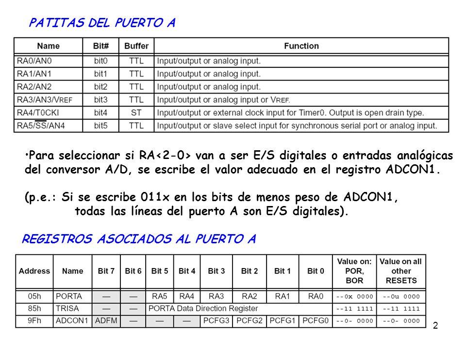 PATITAS DEL PUERTO A Para seleccionar si RA<2-0> van a ser E/S digitales o entradas analógicas.