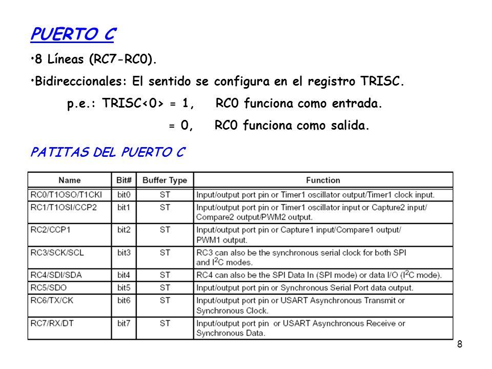 PUERTO C 8 Líneas (RC7-RC0).