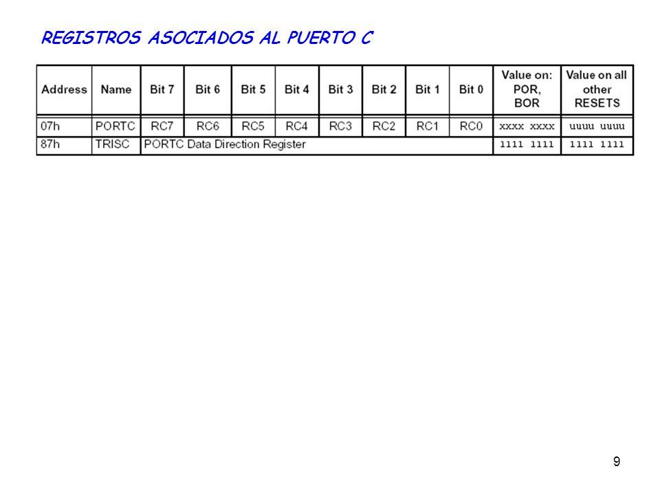 REGISTROS ASOCIADOS AL PUERTO C