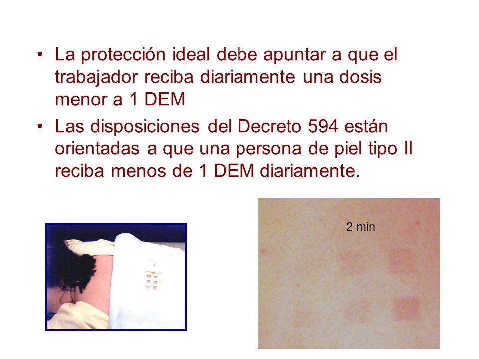 La protección ideal debe apuntar a que el trabajador reciba diariamente una dosis menor a 1 DEM