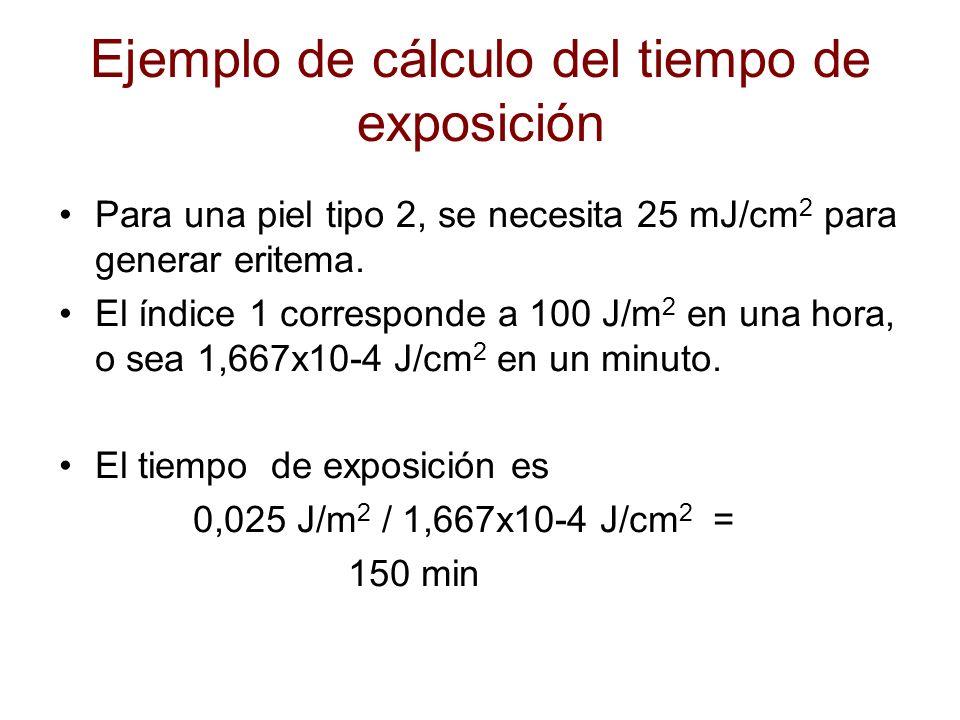 Ejemplo de cálculo del tiempo de exposición