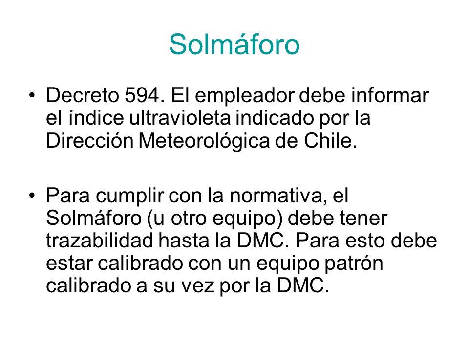 Solmáforo Decreto 594. El empleador debe informar el índice ultravioleta indicado por la Dirección Meteorológica de Chile.