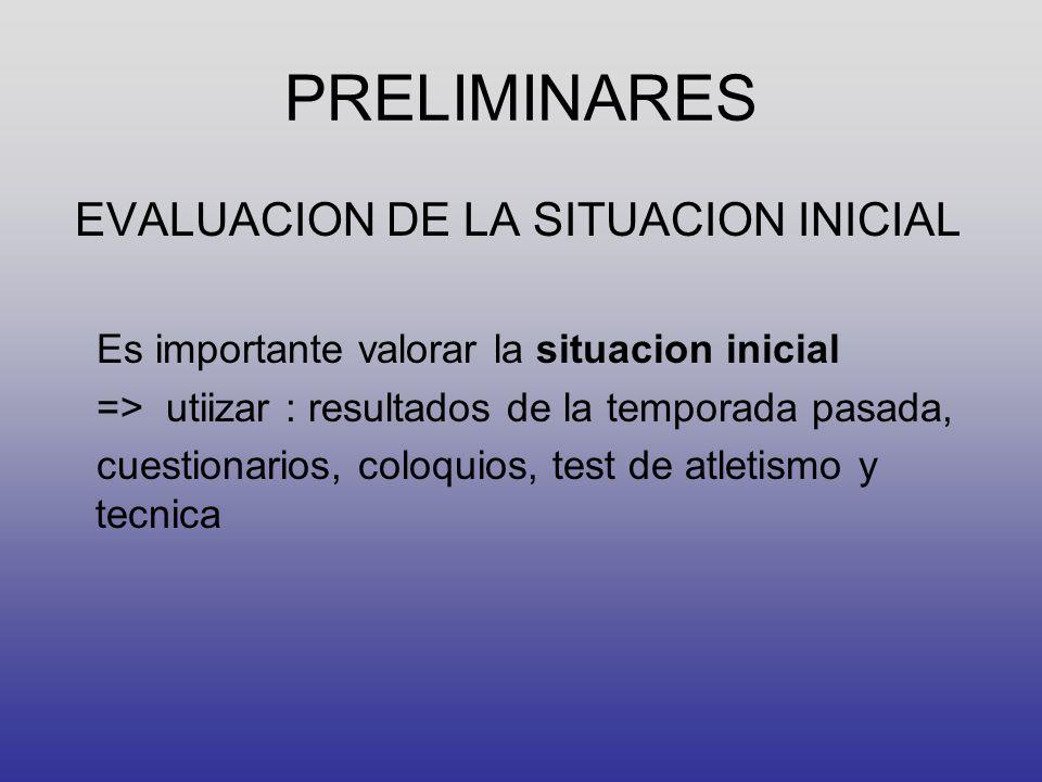 PRELIMINARES EVALUACION DE LA SITUACION INICIAL