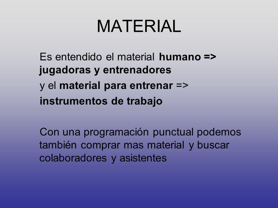 MATERIAL Es entendido el material humano => jugadoras y entrenadores. y el material para entrenar =>