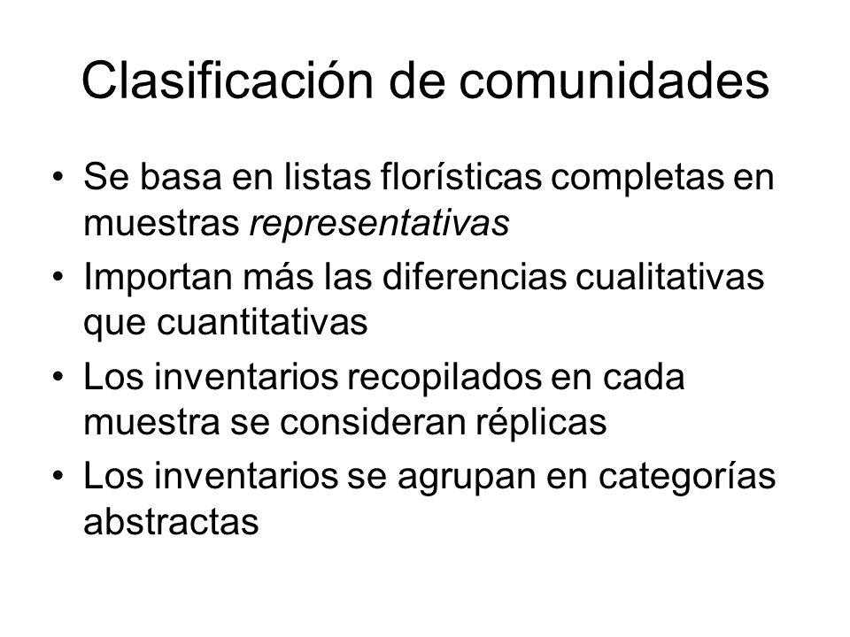 Clasificación de comunidades