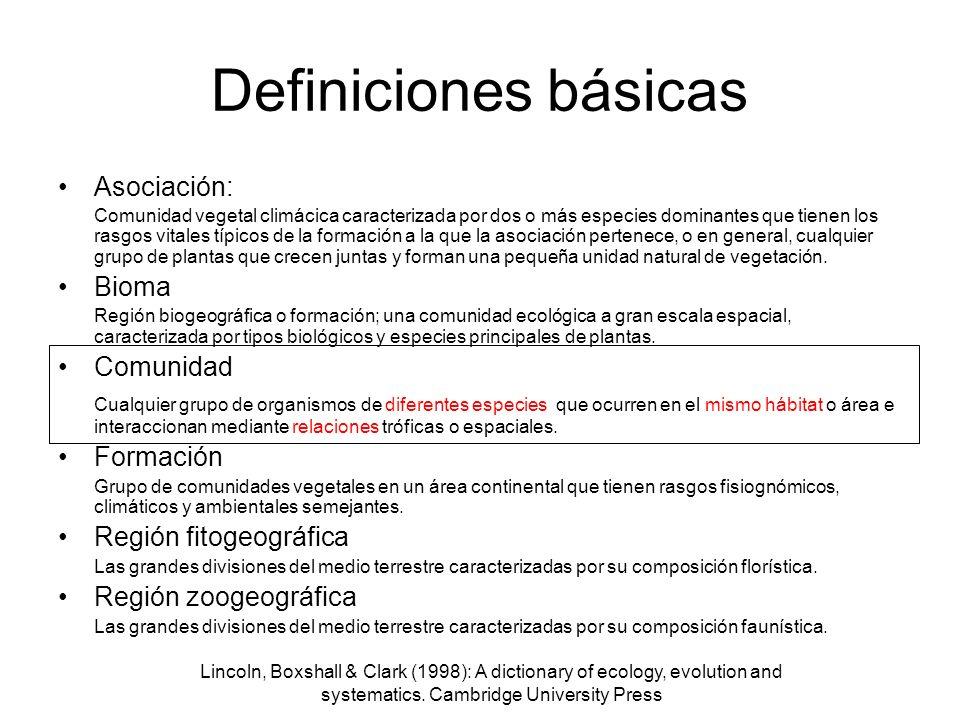 Definiciones básicas Asociación: Bioma Comunidad