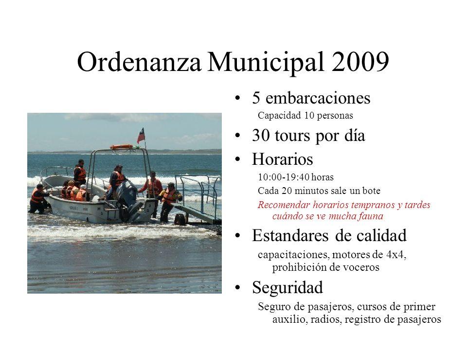Ordenanza Municipal 2009 5 embarcaciones 30 tours por día Horarios