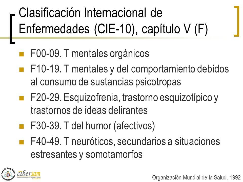 Clasificación Internacional de Enfermedades (CIE-10), capítulo V (F)