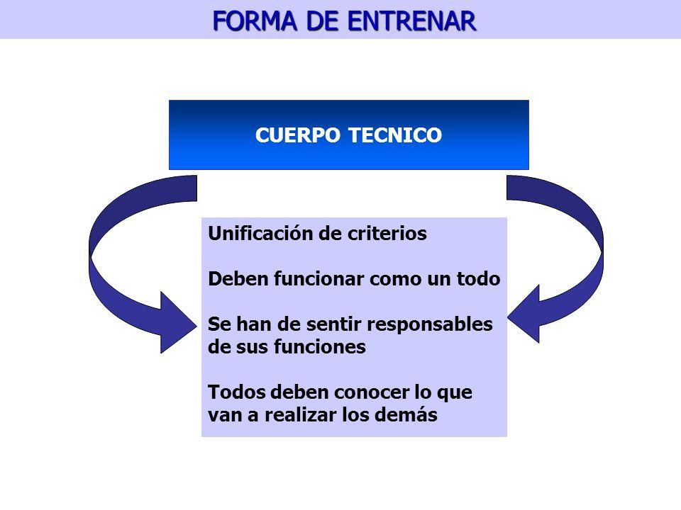 FORMA DE ENTRENAR CUERPO TECNICO Unificación de criterios