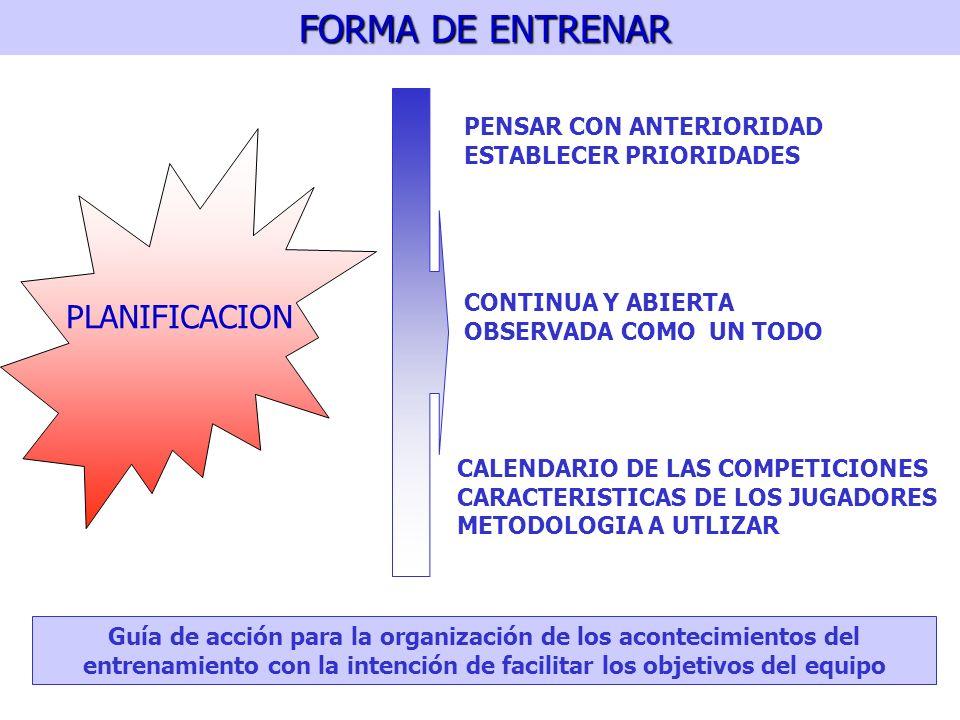 FORMA DE ENTRENAR PLANIFICACION PENSAR CON ANTERIORIDAD