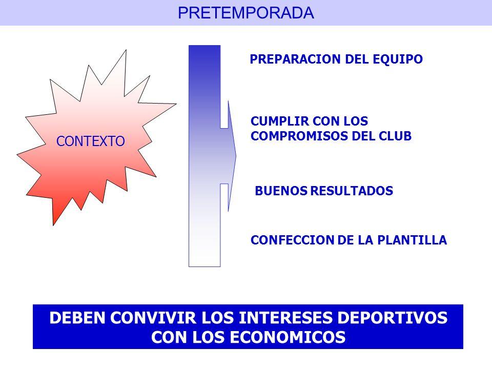 DEBEN CONVIVIR LOS INTERESES DEPORTIVOS CON LOS ECONOMICOS