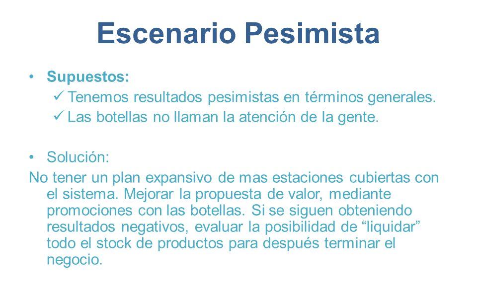 Escenario Pesimista Supuestos: