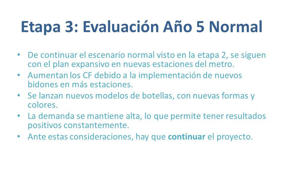Etapa 3: Evaluación Año 5 Normal