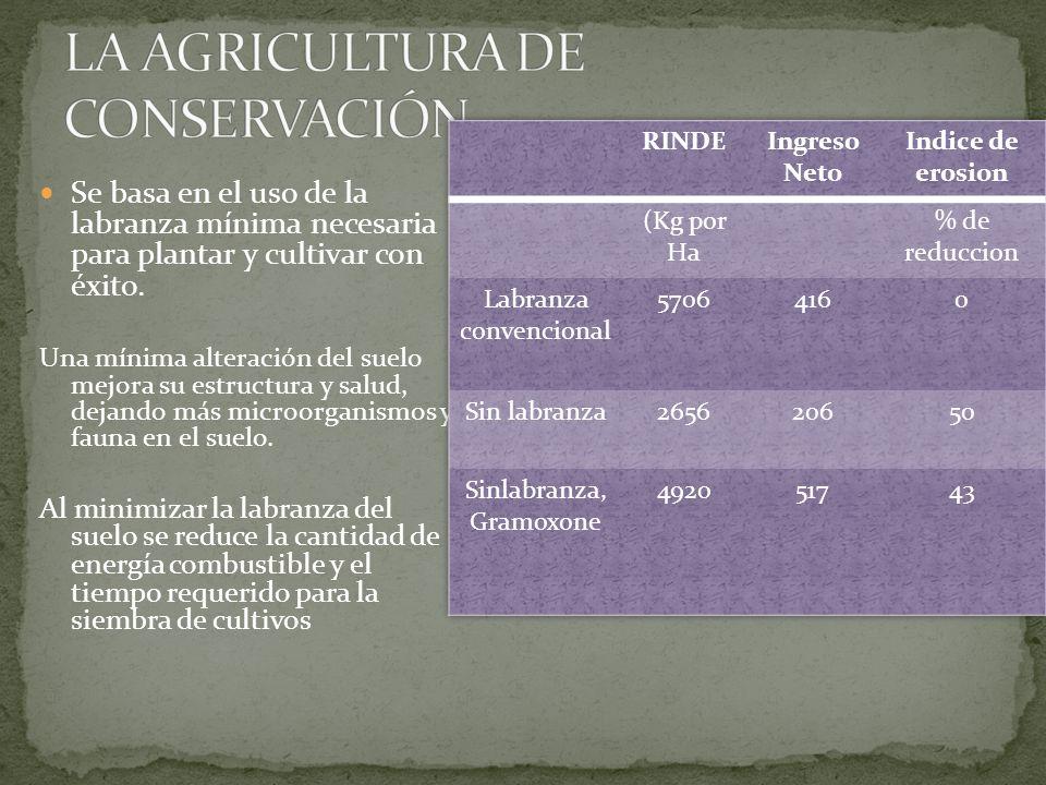 LA AGRICULTURA DE CONSERVACIÓN