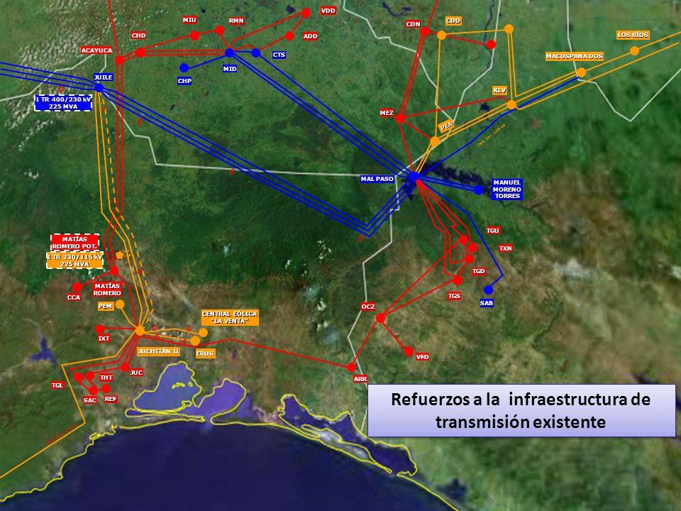 Refuerzos a la infraestructura de transmisión existente