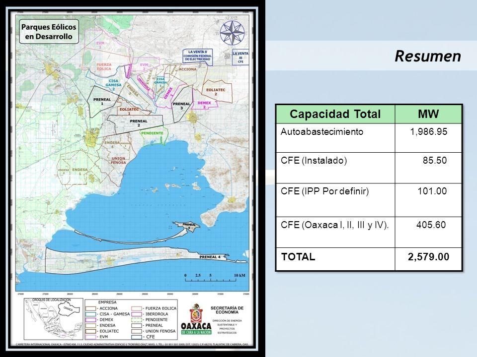 Resumen Capacidad Total MW TOTAL 2,579.00 Autoabastecimiento 1,986.95