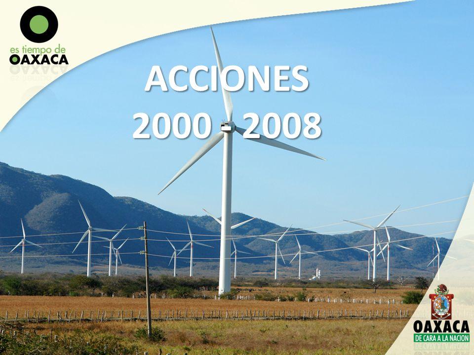 ACCIONES 2000 - 2008