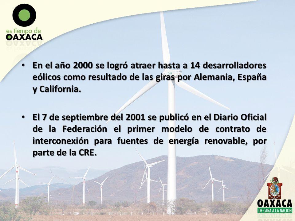 En el año 2000 se logró atraer hasta a 14 desarrolladores eólicos como resultado de las giras por Alemania, España y California.