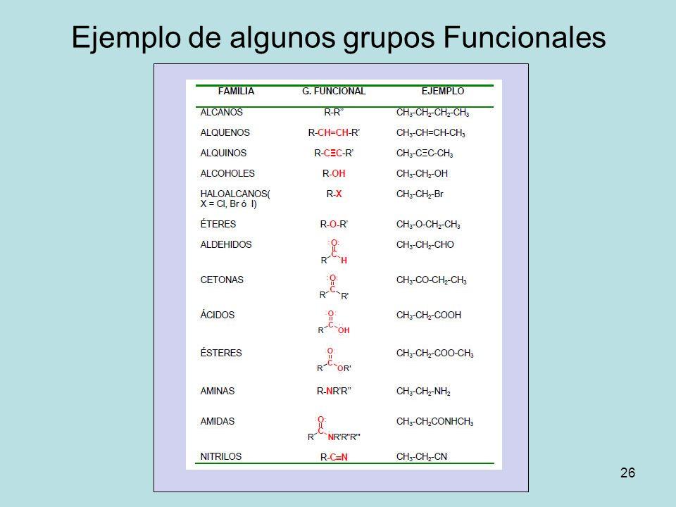 Presentacion De Los Grupos Funcionales: Semana No. 15 Introducción A La Química Orgánica
