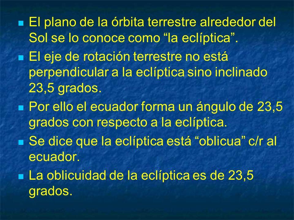 El plano de la órbita terrestre alrededor del Sol se lo conoce como la eclíptica .