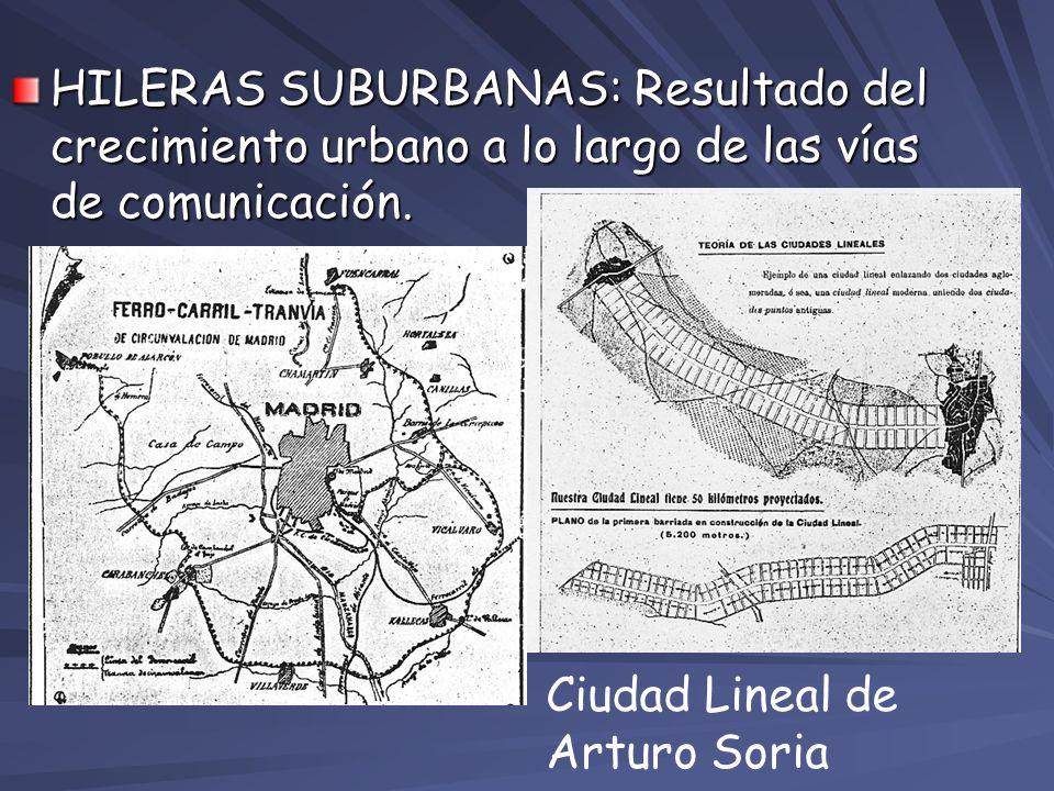 HILERAS SUBURBANAS: Resultado del crecimiento urbano a lo largo de las vías de comunicación.
