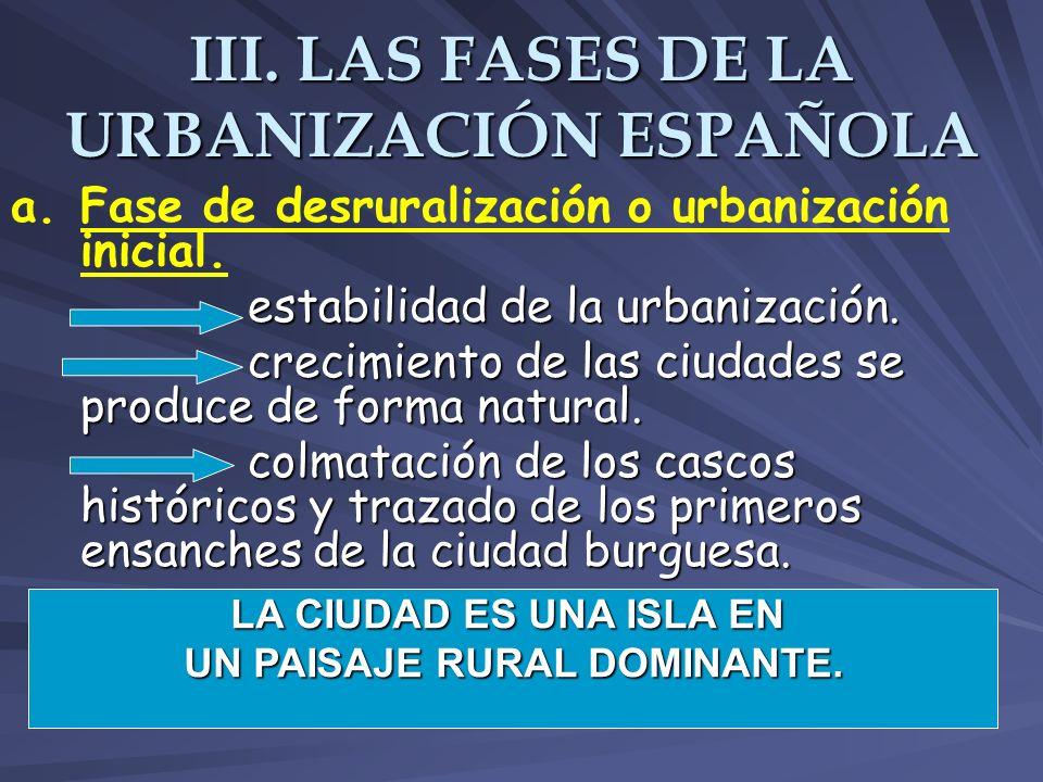 III. LAS FASES DE LA URBANIZACIÓN ESPAÑOLA