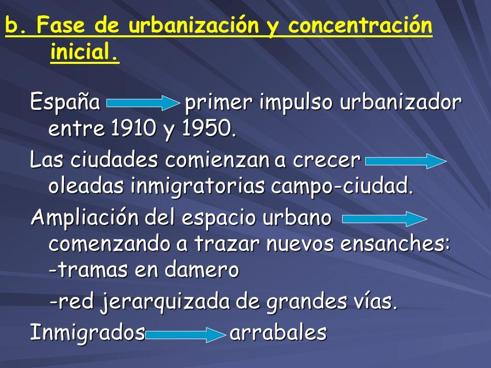 b. Fase de urbanización y concentración inicial.