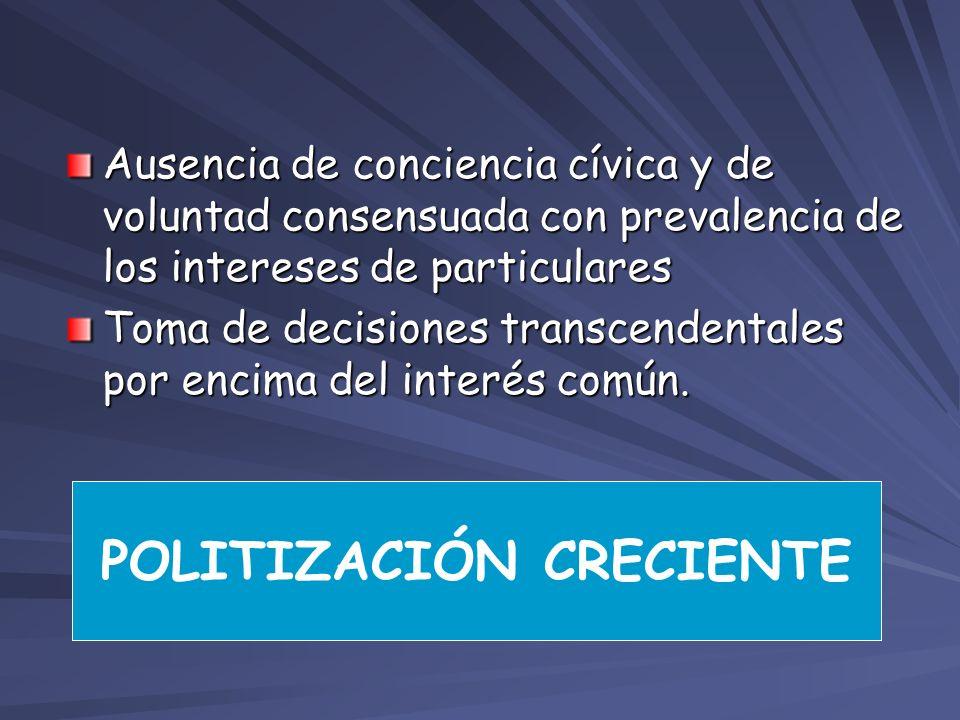 POLITIZACIÓN CRECIENTE