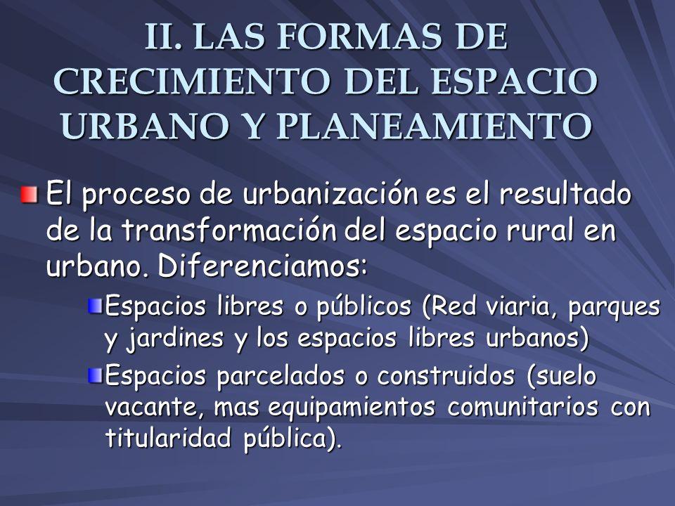 II. LAS FORMAS DE CRECIMIENTO DEL ESPACIO URBANO Y PLANEAMIENTO