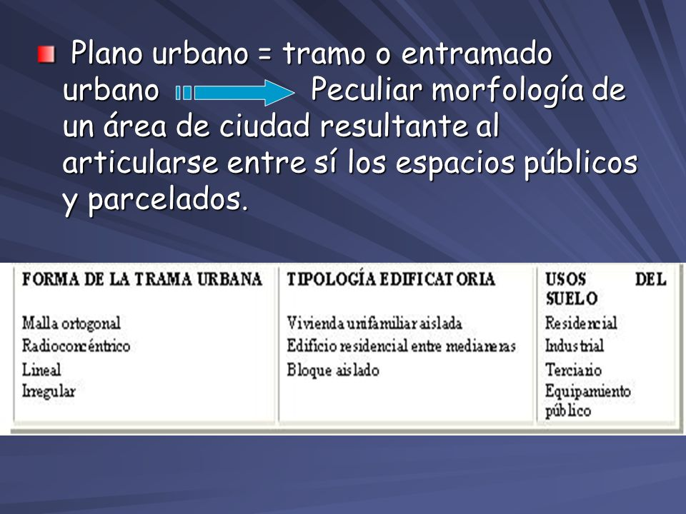 Plano urbano = tramo o entramado urbano