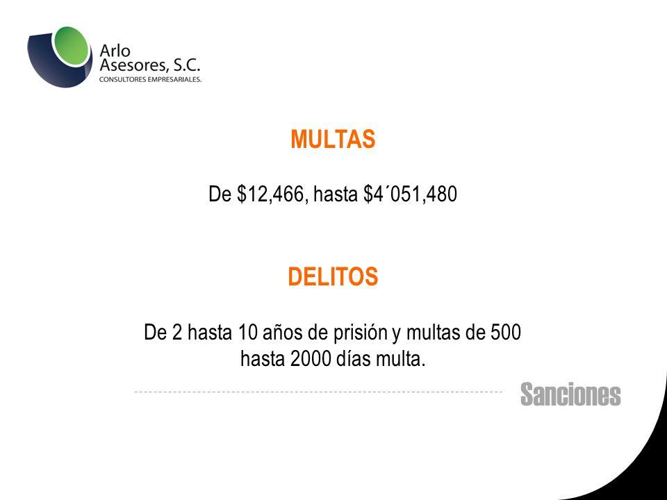 De 2 hasta 10 años de prisión y multas de 500 hasta 2000 días multa.