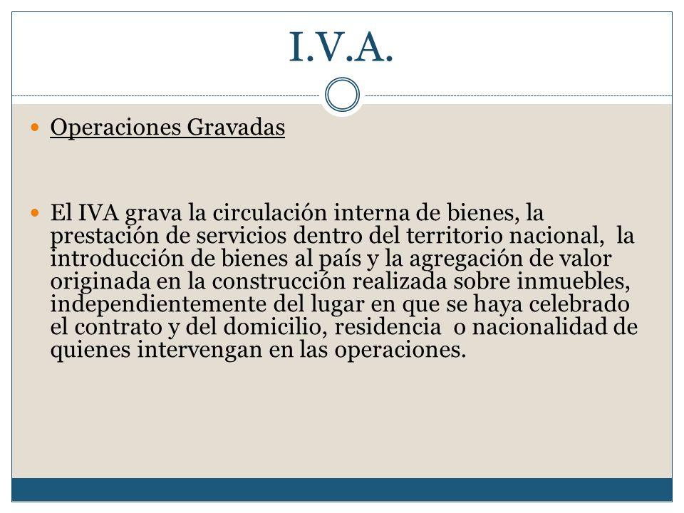 I.V.A. Operaciones Gravadas