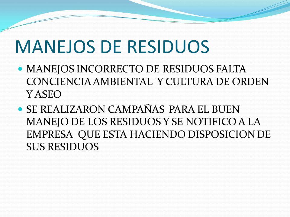 MANEJOS DE RESIDUOS MANEJOS INCORRECTO DE RESIDUOS FALTA CONCIENCIA AMBIENTAL Y CULTURA DE ORDEN Y ASEO.