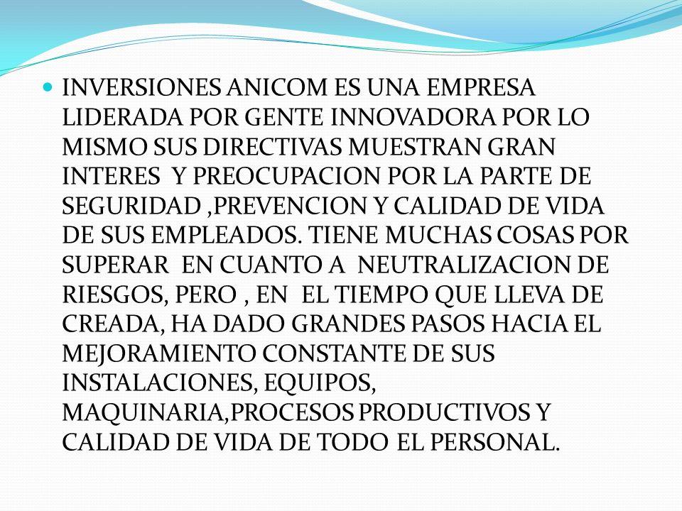 INVERSIONES ANICOM ES UNA EMPRESA LIDERADA POR GENTE INNOVADORA POR LO MISMO SUS DIRECTIVAS MUESTRAN GRAN INTERES Y PREOCUPACION POR LA PARTE DE SEGURIDAD ,PREVENCION Y CALIDAD DE VIDA DE SUS EMPLEADOS.