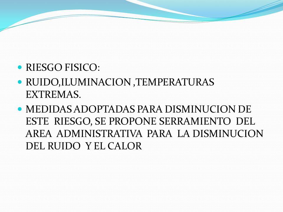 RIESGO FISICO: RUIDO,ILUMINACION ,TEMPERATURAS EXTREMAS.