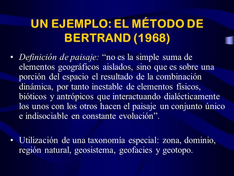 UN EJEMPLO: EL MÉTODO DE BERTRAND (1968)