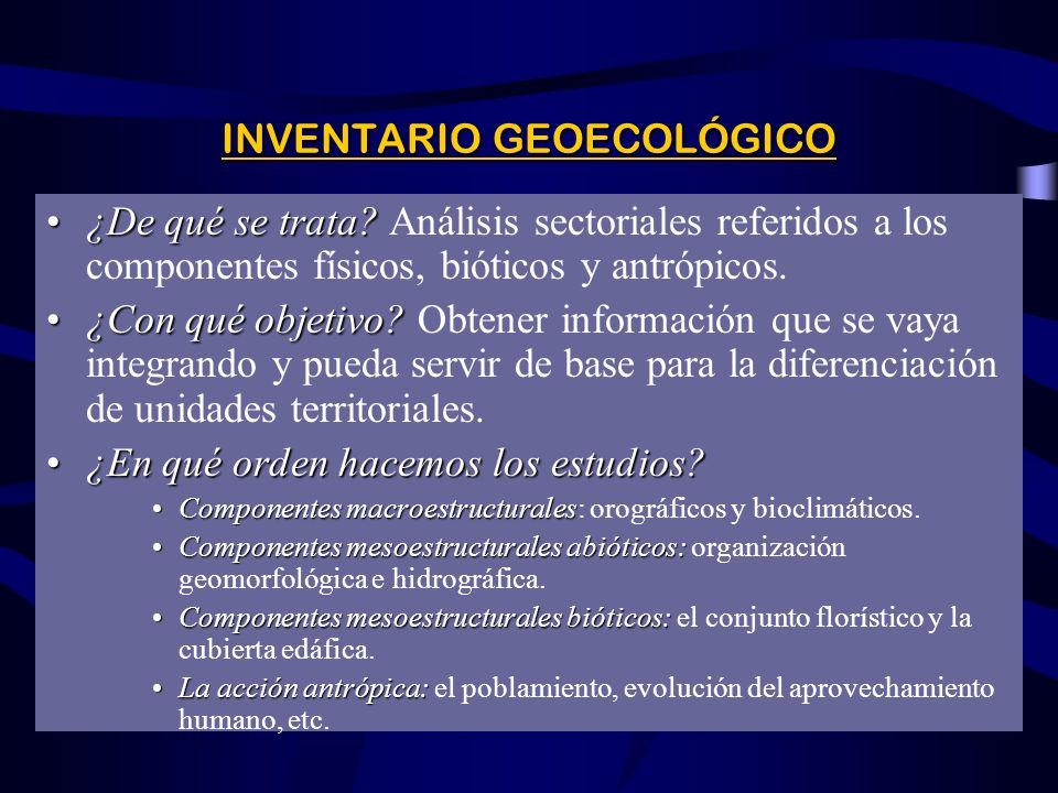INVENTARIO GEOECOLÓGICO