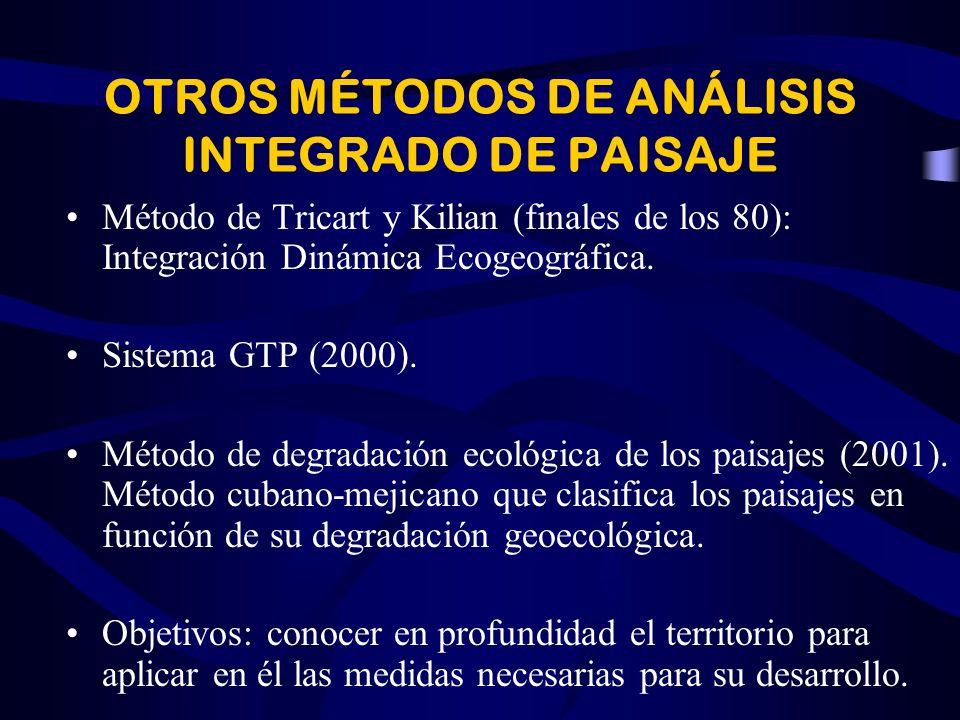 OTROS MÉTODOS DE ANÁLISIS INTEGRADO DE PAISAJE